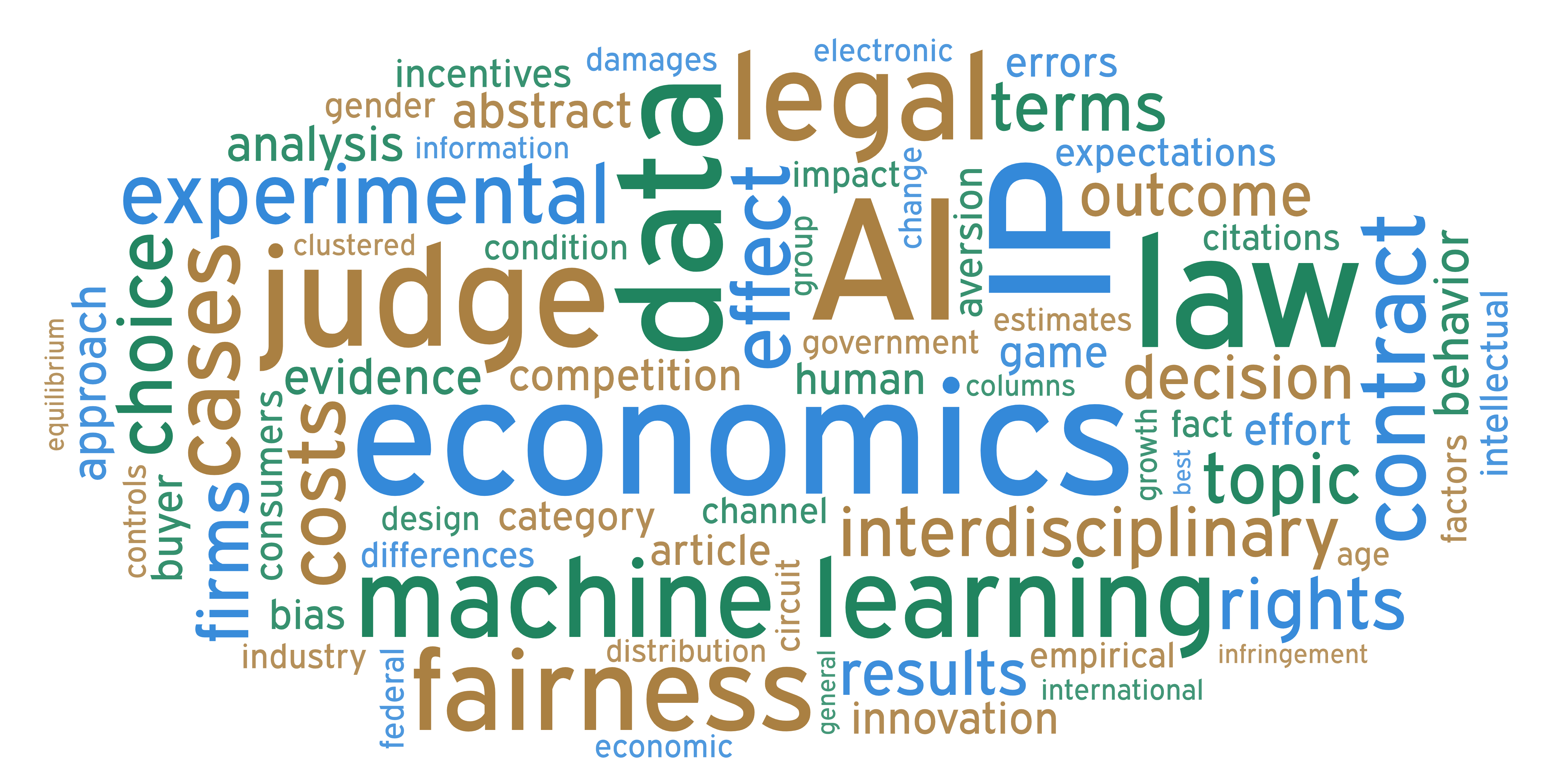 Different words that relate to the economy in a wordcloud